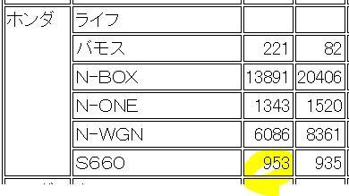 s660201610hanbaidaisuu